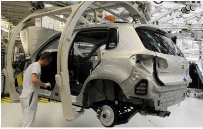gépkocsi gyártás